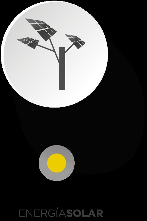 Energia 8