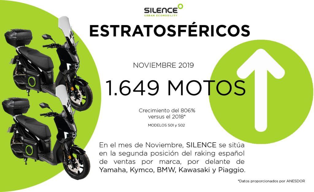 Silence arrasa estratosféricamente en noviembre 4