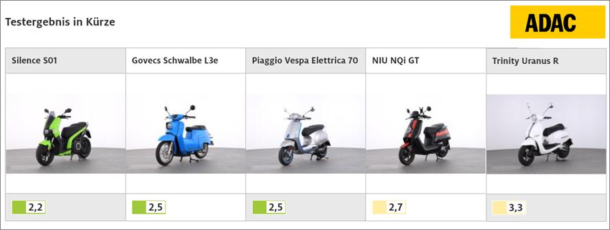 Silence S01, la moto eléctrica mejor valorada por ADAC el club alemán más grande de Europa 4