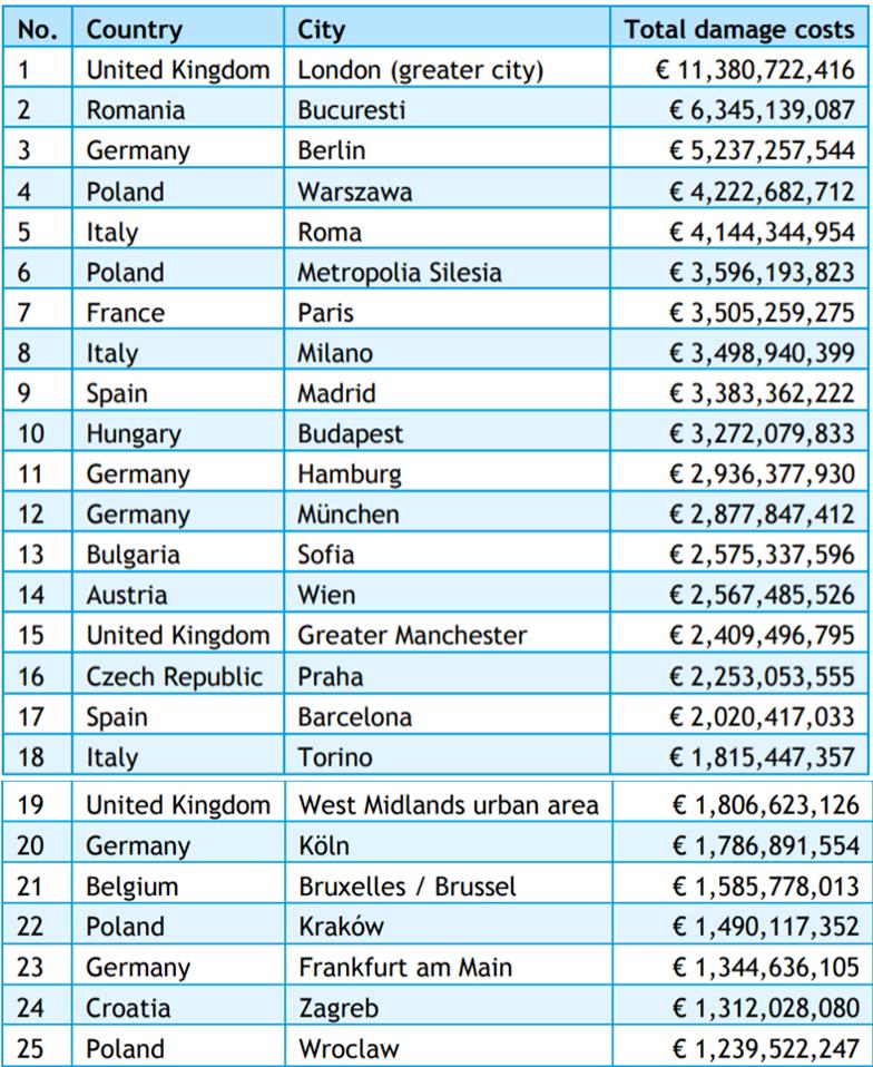 La contaminación no solo mata, cuesta a cada español unos 1.000€ anuales 2